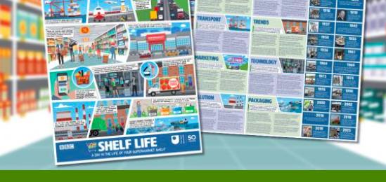 Free Supermarket 'Shelf Life' Poster